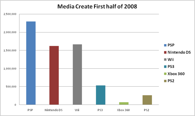 File:Mc 1st half 2008.png