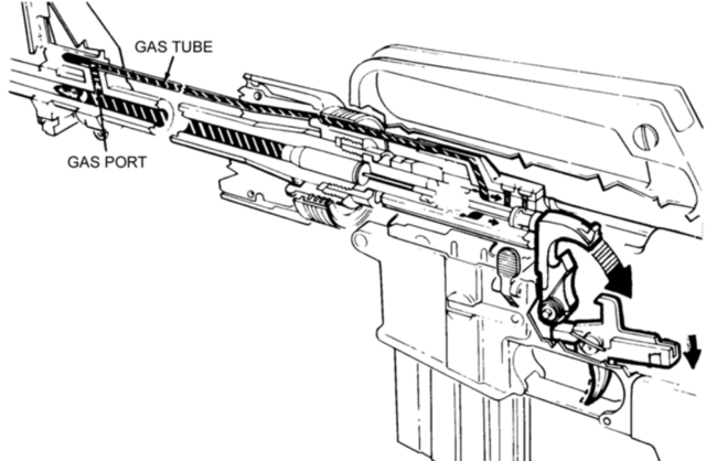 File:M16 rifle Firing FM 23-9 Fig 2-7.png