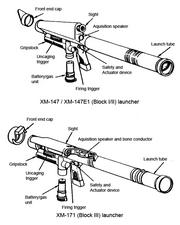 Redeye launcher comparison
