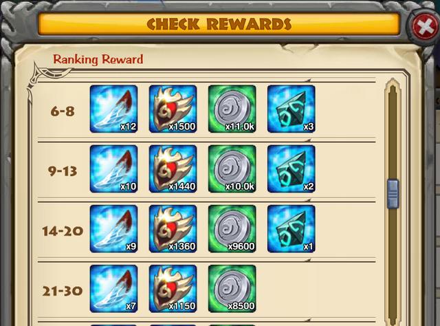 File:Fenrir's Escape Rewards2.png
