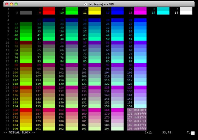 File:Xterm-color-table.png