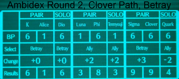 Clover path R2