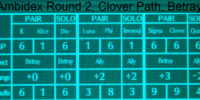 CLOVER; GAME OVER