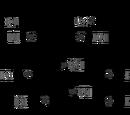 English Phonetics/VowelR