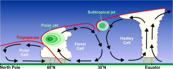 Fichier:Jetcrosssection.jpg