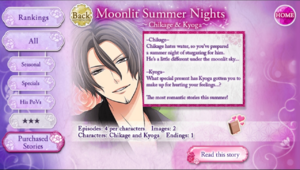 Moolit Summer Nights Chikage & Kyoga Infobox