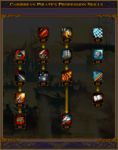 Caribbean Pirate - Sea Skills