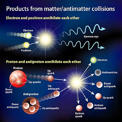 AntimatterProducts