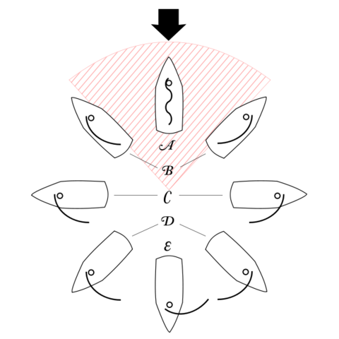 File:Points of sail.png