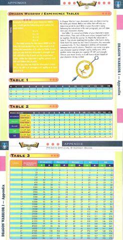 File:Dq1 name chart.jpg