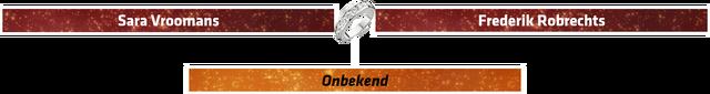 File:StamboomFrederikRobrechts.png