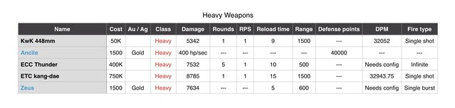 File:Heavy Weapons.jpg