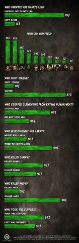 File:Video Game Stats - Episode 2.png
