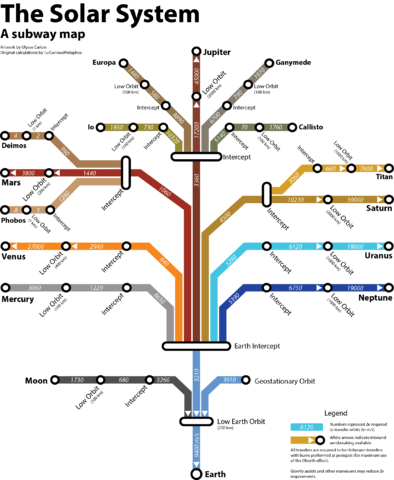 File:Solar System Subway.png