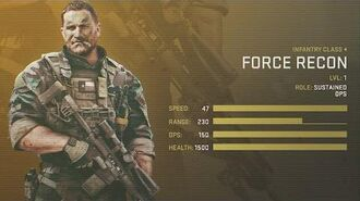 Force Recon Unit Spotlight