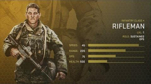Rifleman Unit Spotlight