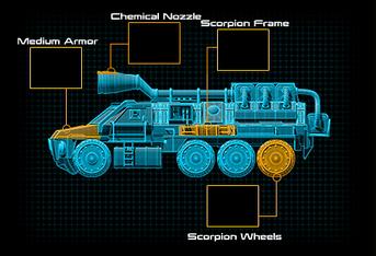 Scorpion-Schematic-MainPic