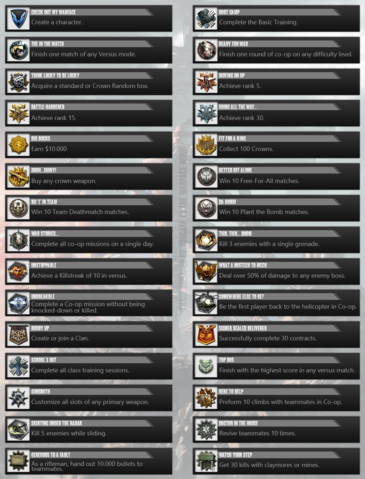 File:AchievementsXBOX360.png