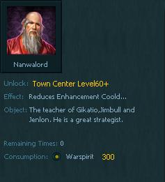 Nanwalord