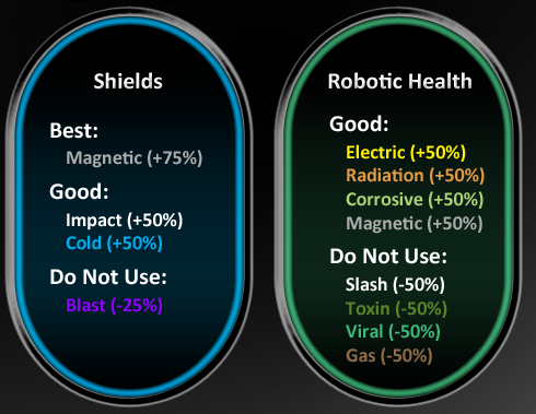 File:Roboticchart.png