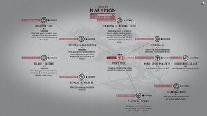 Focus Naramon.jpg