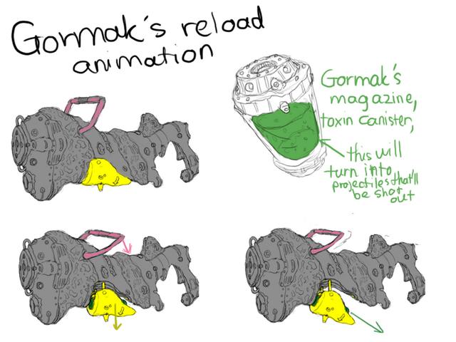 File:Gormak reload.png