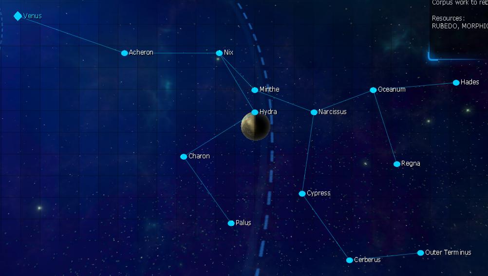 Pluto Missions