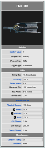 File:Flux Rifle Stats.png