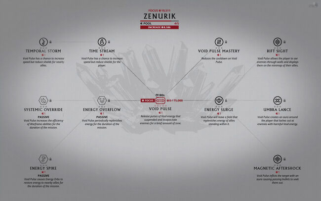 Focus Zenurik.jpg