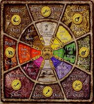 Warhammer Magic - Eight (8) Wind of Chaos