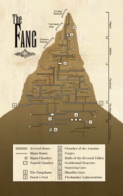The Fang schematics