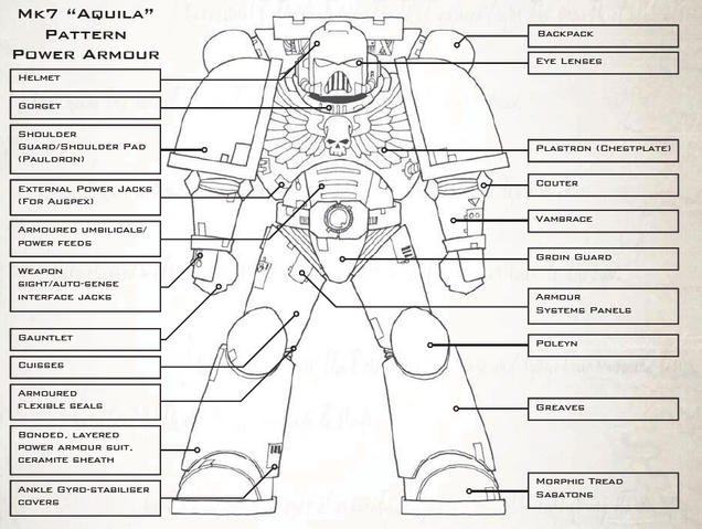 File:Power Armour Components2.png
