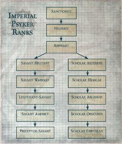 Imperial Psyker Ranks Chart