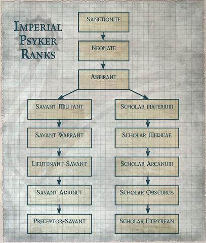 File:Imperial Psyker Ranks Chart.jpg