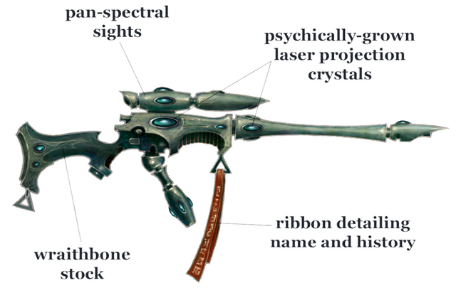 File:Eldar Ranger Long Rifle Schematic.png