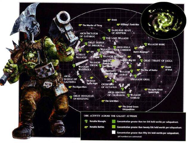 File:Orks activity.jpg