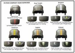 Elysian Regimental Markings