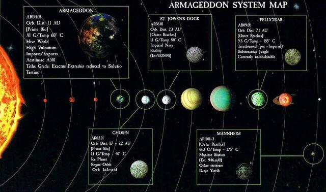 File:Armageddon System Map.jpg