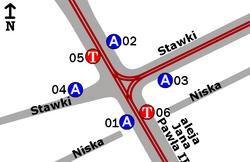 Schemat rozmieszczenia przystanków w zespole Stawki