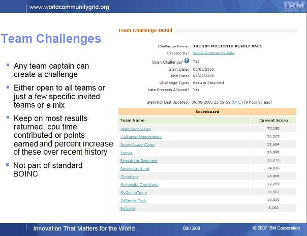 WCG Challenge Slide
