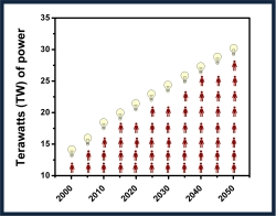 File:Watt chart.jpg