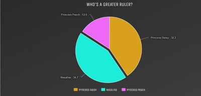 Results for Greater Ruler
