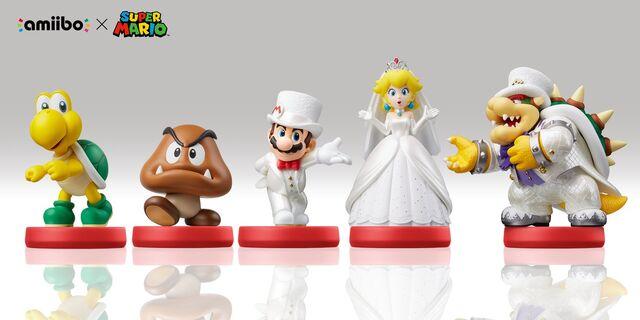 File:New Mario Odyssey amiibo.jpg