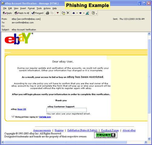 File:Phishing Email.jpg