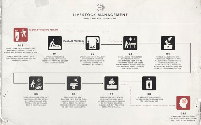 File:Livestock management.jpg