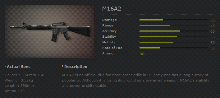 Ava m16a2