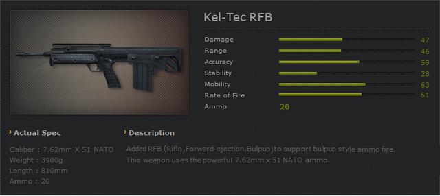 File:Keltecrfb.png