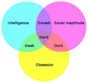 The circle of Nerds