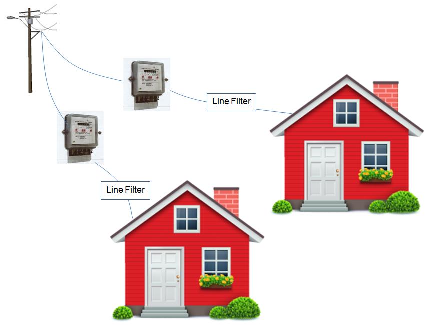 PLC-LineFilter