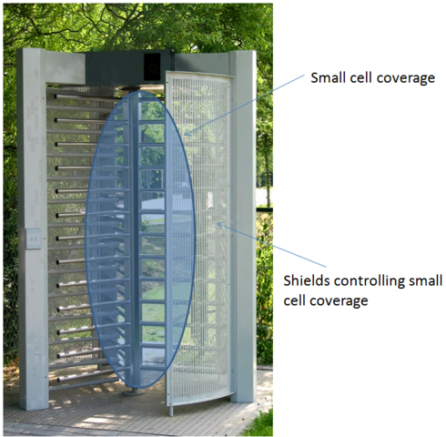 File:SmallCells for admission control-2.png